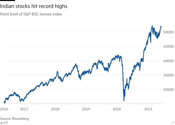 Line chart of Point level of S&P BSE Sensex index showing Indian stocks hit record highs